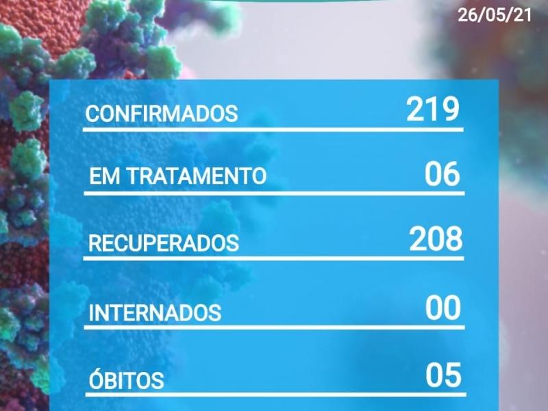 Boletim Informativo Diário - 26/05/2021