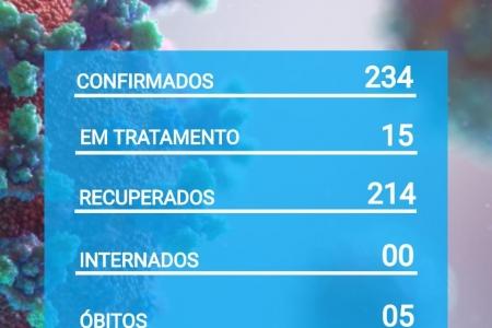 Boletim Informativo Diário - 02/06/2021
