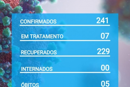 Boletim Informativo Diário - 09/06/2021