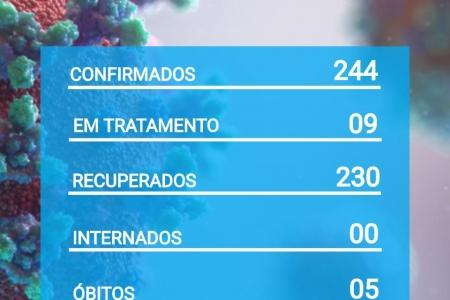 Boletim Informativo Diário - 12/06/2021