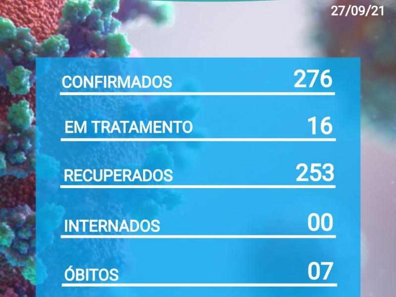 Boletim Informativo Diário - 27/09/2021
