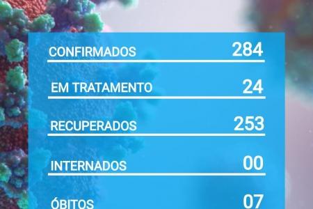 Boletim Informativo Diário - 01/10/2021