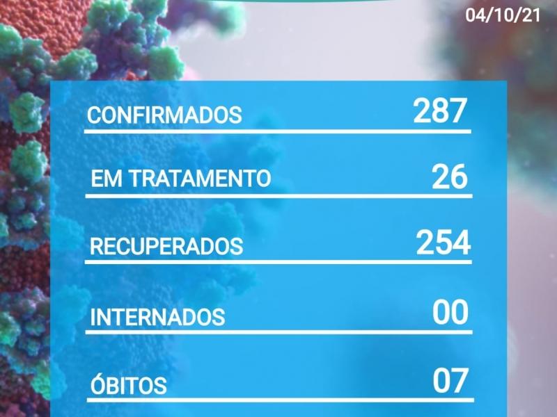 Boletim Informativo Diário - 04/10/2021