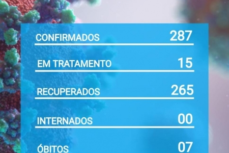Boletim Informativo Diário - 07/10/2021