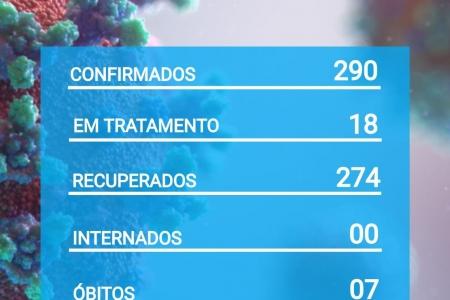 Boletim Informativo Diário - 11/10/2021
